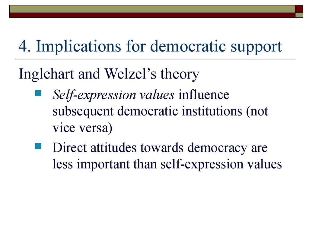 4. Implications for democratic support
