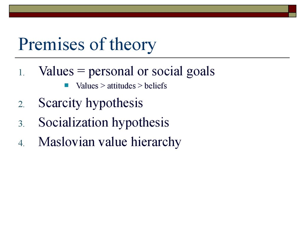 Premises of theory