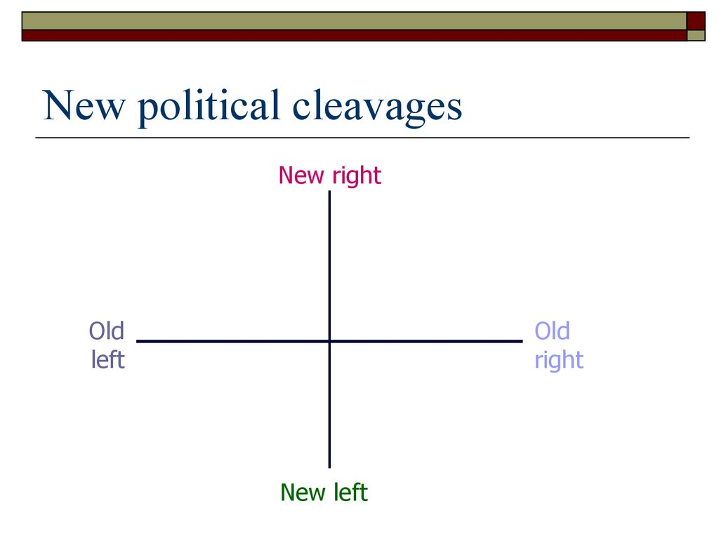 New political cleavages