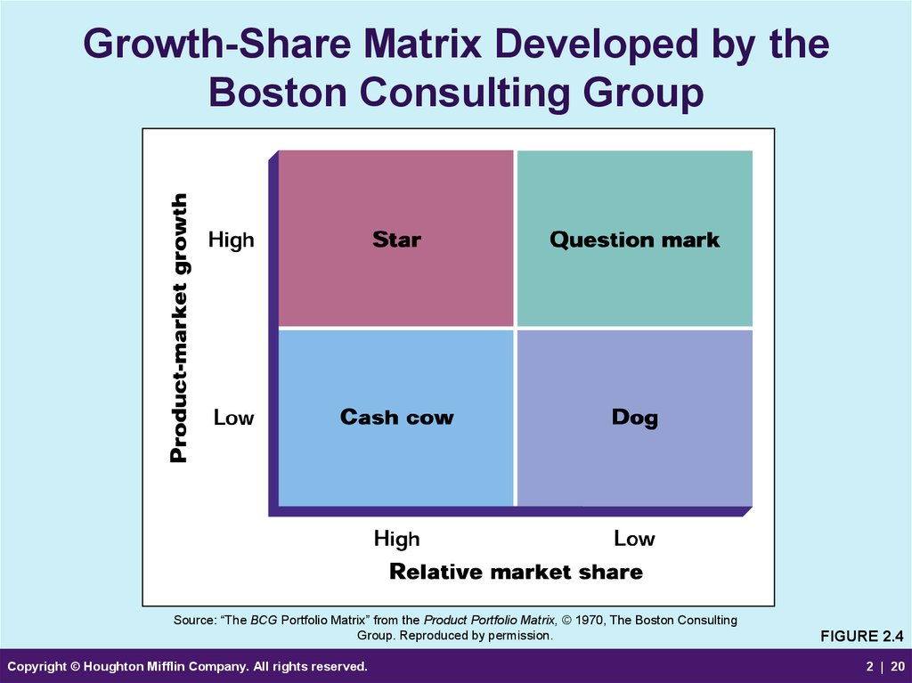 advantages of bcg growth share matrix The first concerned with the bcg matrix actually stems from its biggest advantage, which is its overall simplicityit uses two surrogate measures for its dimensions – namely relative market share (a measure of competitive strength) and market growth rate (a measure of market attractiveness) – these two measures are too simplistic and narrow.