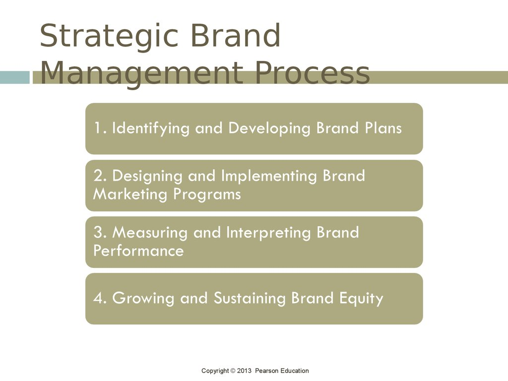 Brands And Brand Management Chapter 1 Online Presentation