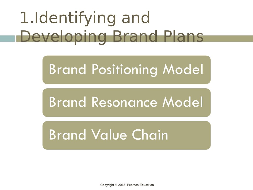1.Identifying and Developing Brand Plans