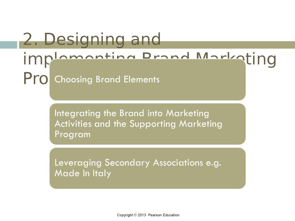 2. Designing and implementing Brand Marketing Program