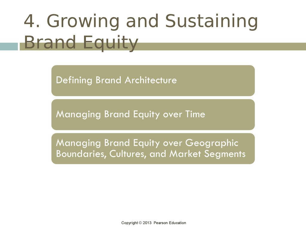 4. Growing and Sustaining Brand Equity