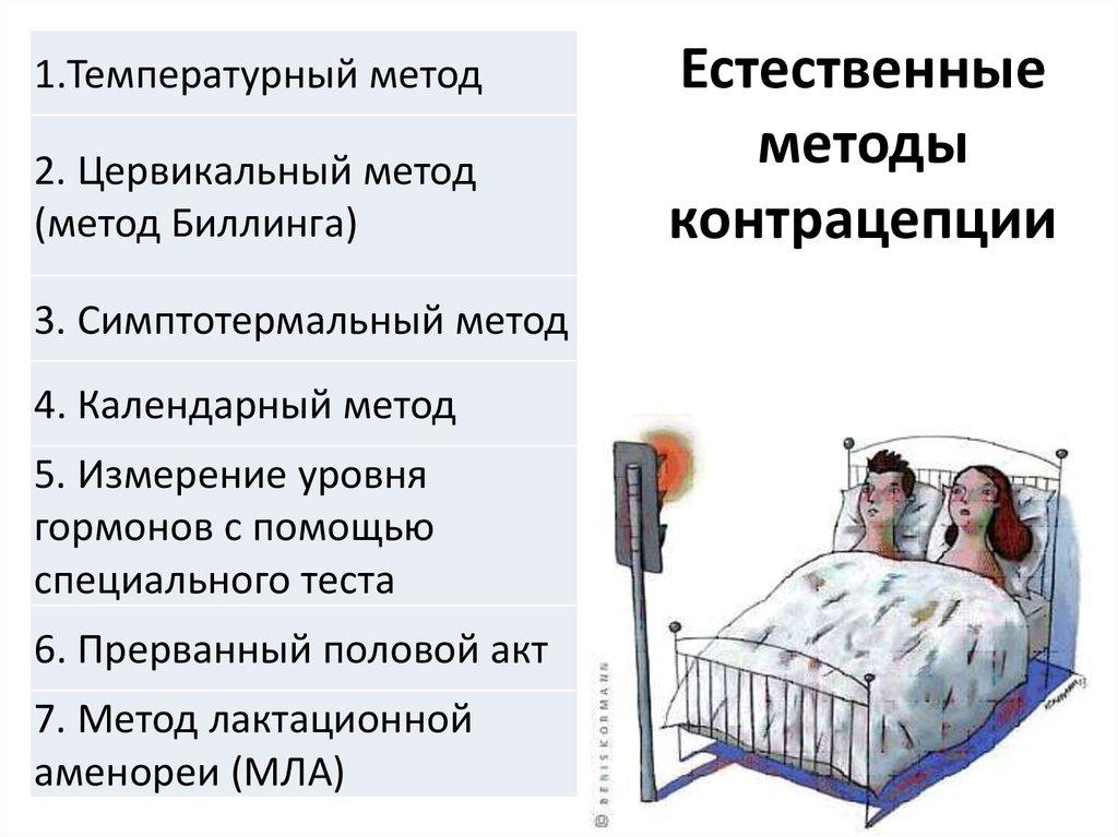 Методы контрацепции для первого секса
