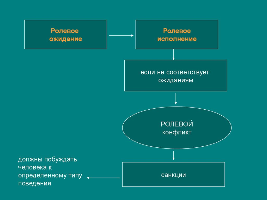 ebook лекции об инвариантах