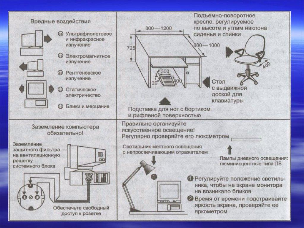 Профессиональное училище № г Волжска отчет о практике  15