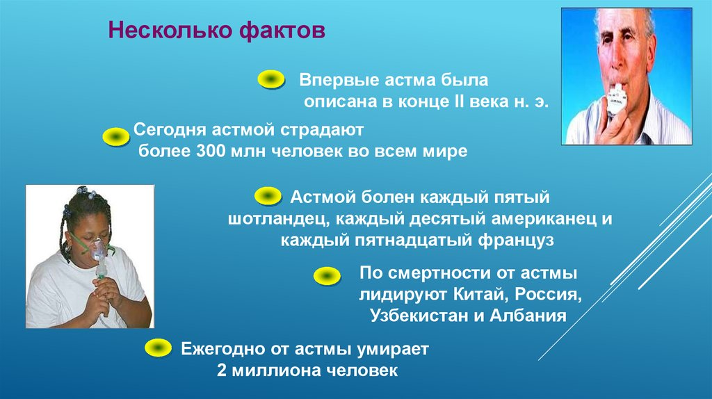 Бронхиальная астма протокол россия