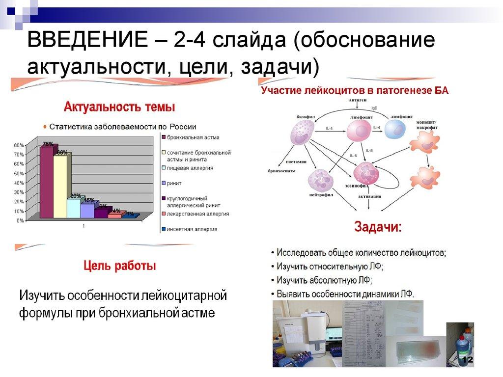 Создание доклада для защиты дипломной работы презентация онлайн ВВЕДЕНИЕ 2 4 слайда обоснование актуальности цели задачи