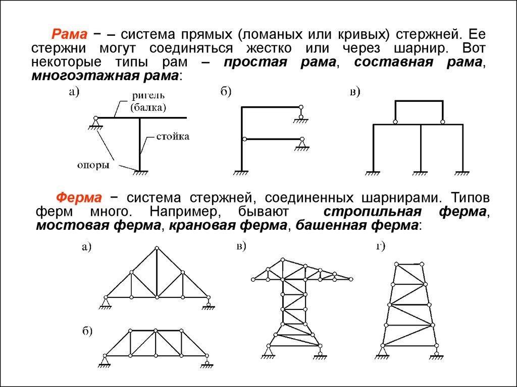Строительная механика расчетная схема фото 803
