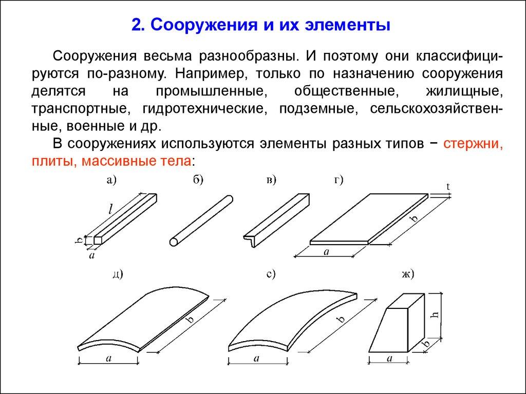 Строительная механика расчетная схема фото 872