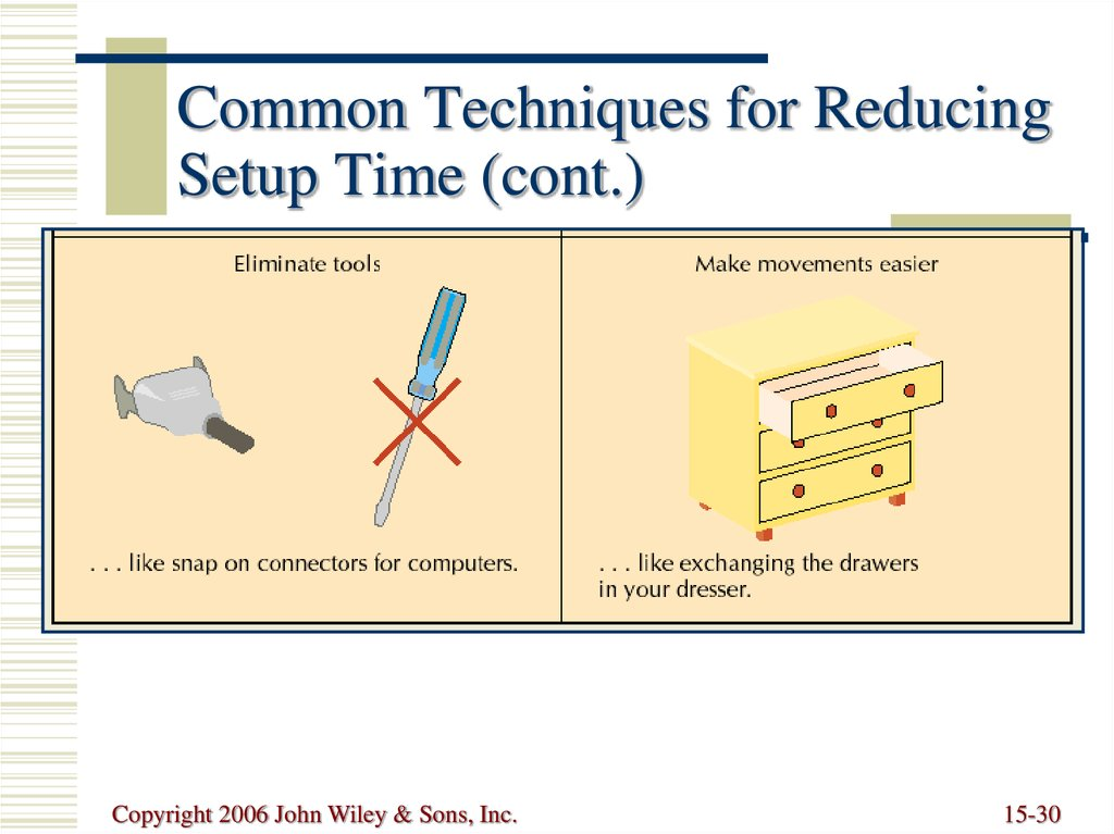 Common Techniques for Reducing Setup Time (cont.)