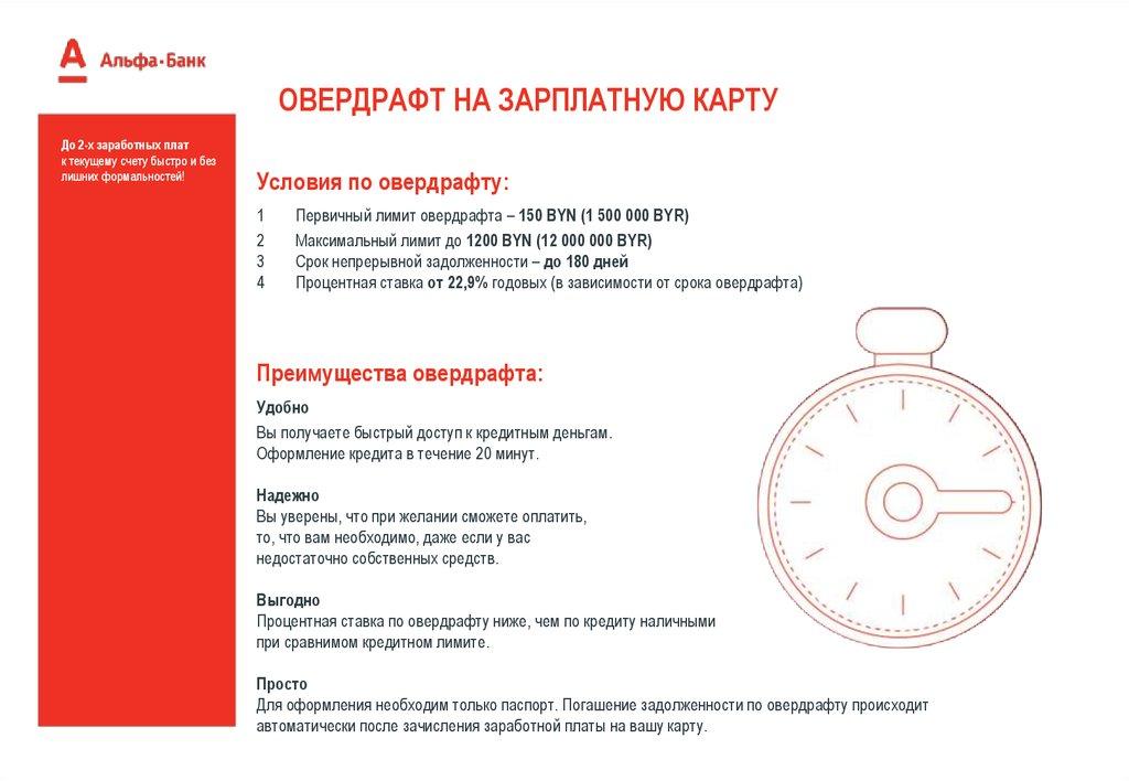 Топ кредит банк украина