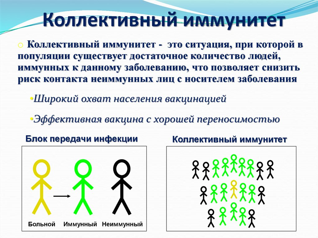 Разрешать добровольность прививок и хотеть оздоровления России, как ожидать