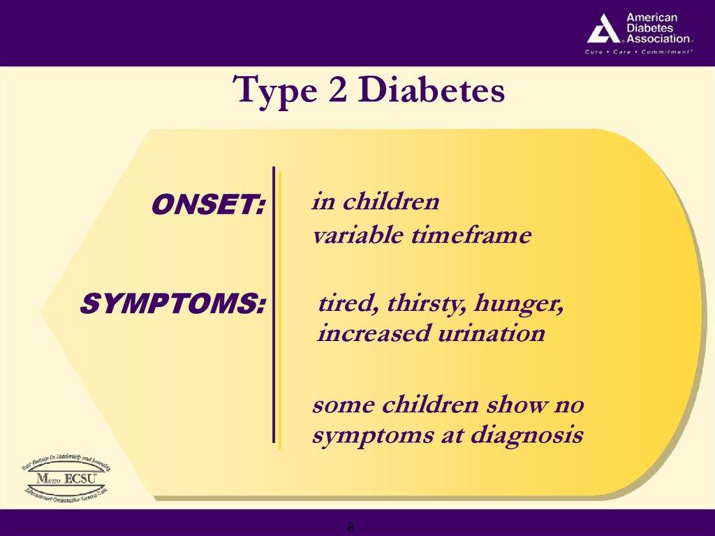 Diabetes Basics презентация онлайн