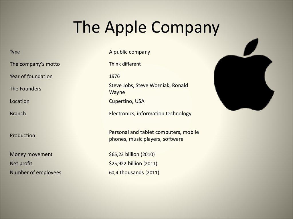 The Аpple Company презентация онлайн