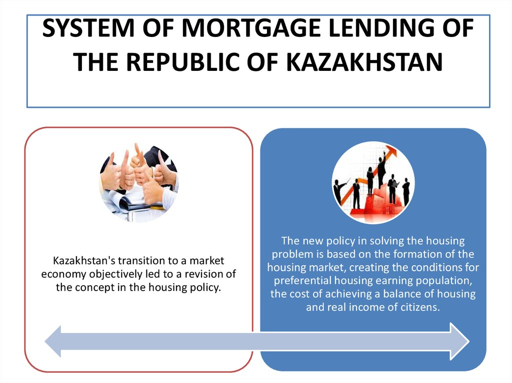 System of mortgage lending of the republic of kazakhstan