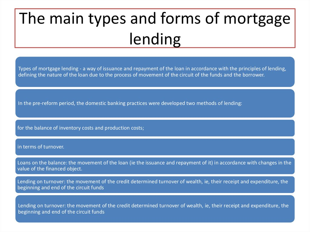 The main types and forms of mortgage lending