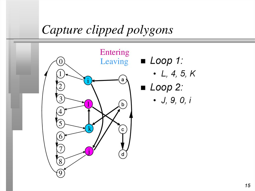 Capture clipped polygons