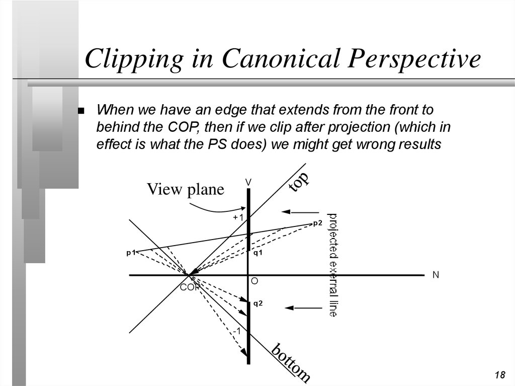 Clipping in Canonical Perspective