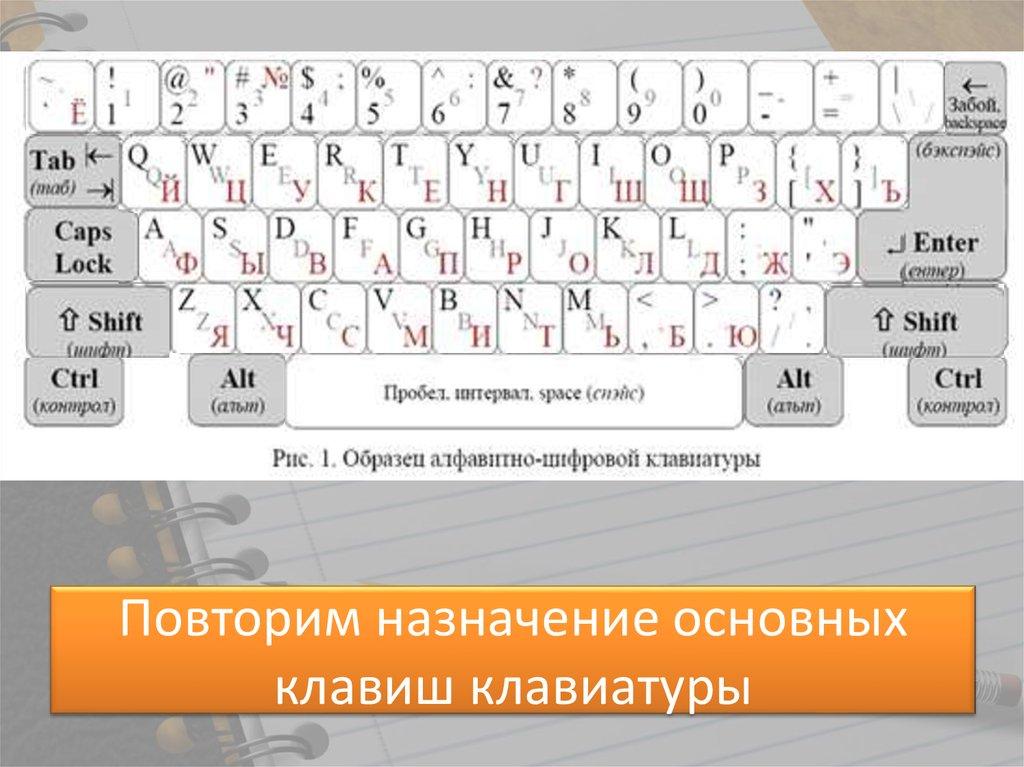 сайте клавиатура обозначение клавиш фото уместны металлические или
