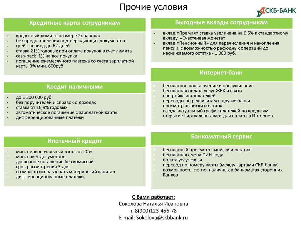 росбанк банк отзывы клиентов о кредитах наличными