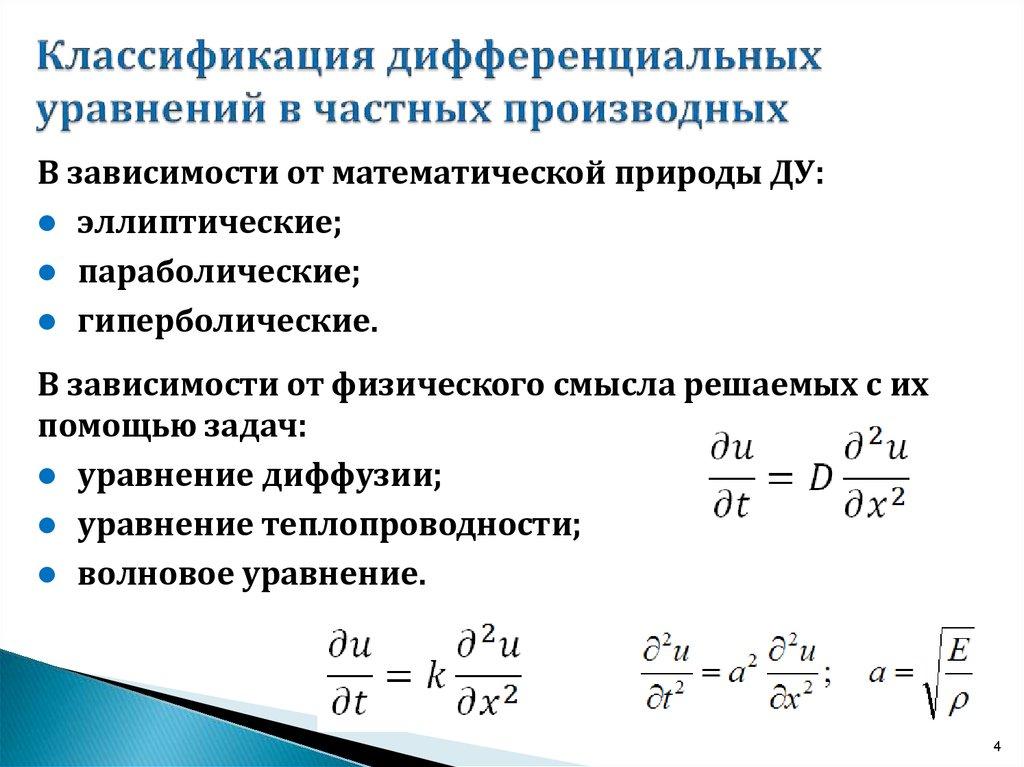 Решения задач по уравнениям в частных производных правило креста при решении задач