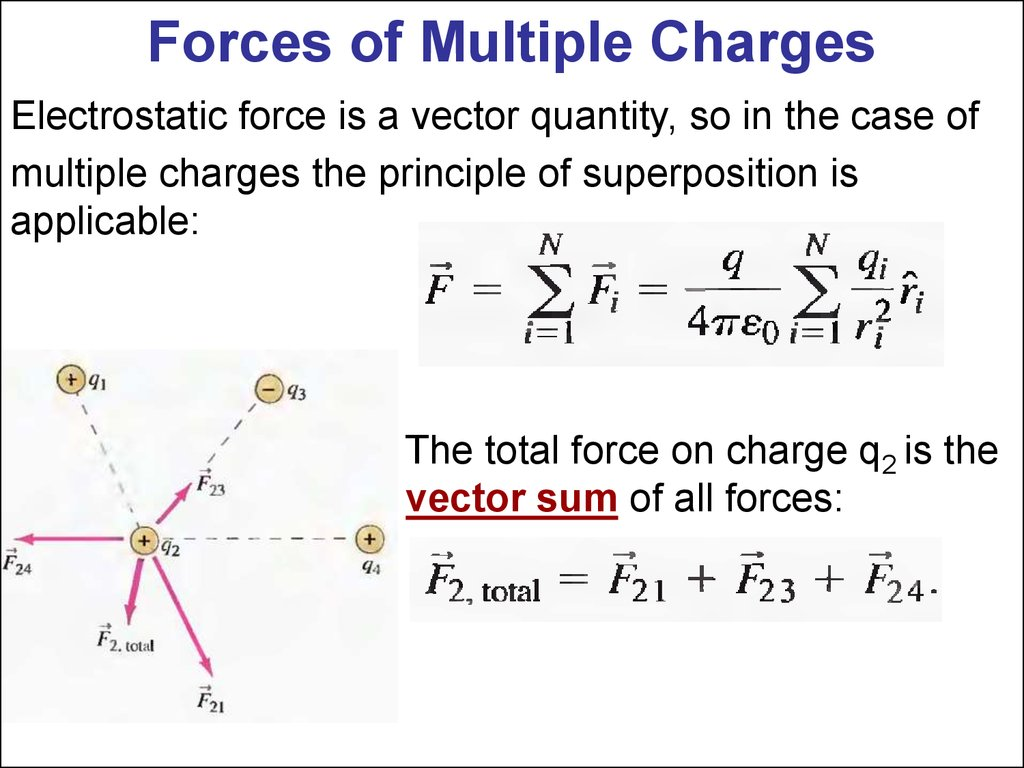Forces of Multiple Charges