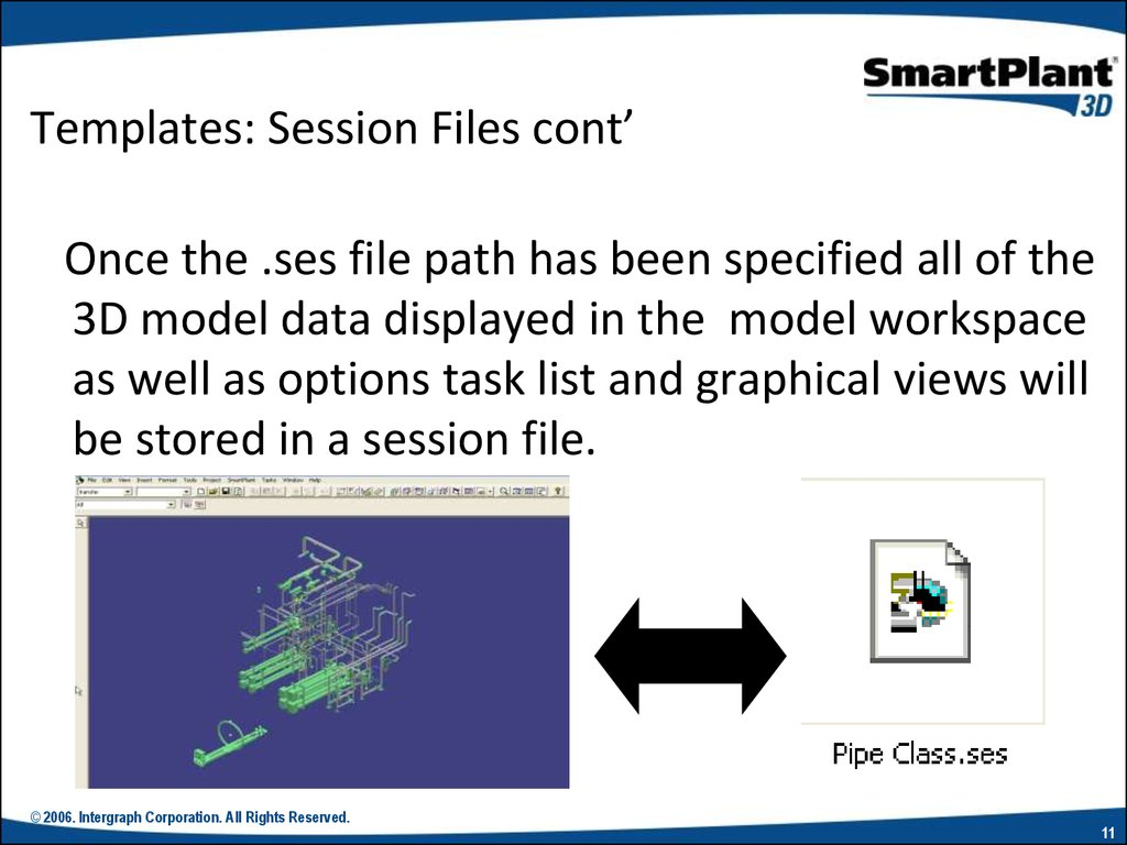 Templates: Session Files cont'