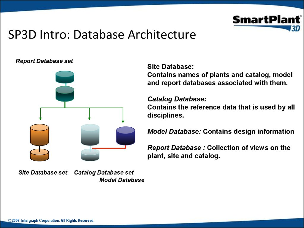 SP3D Intro: Database Architecture