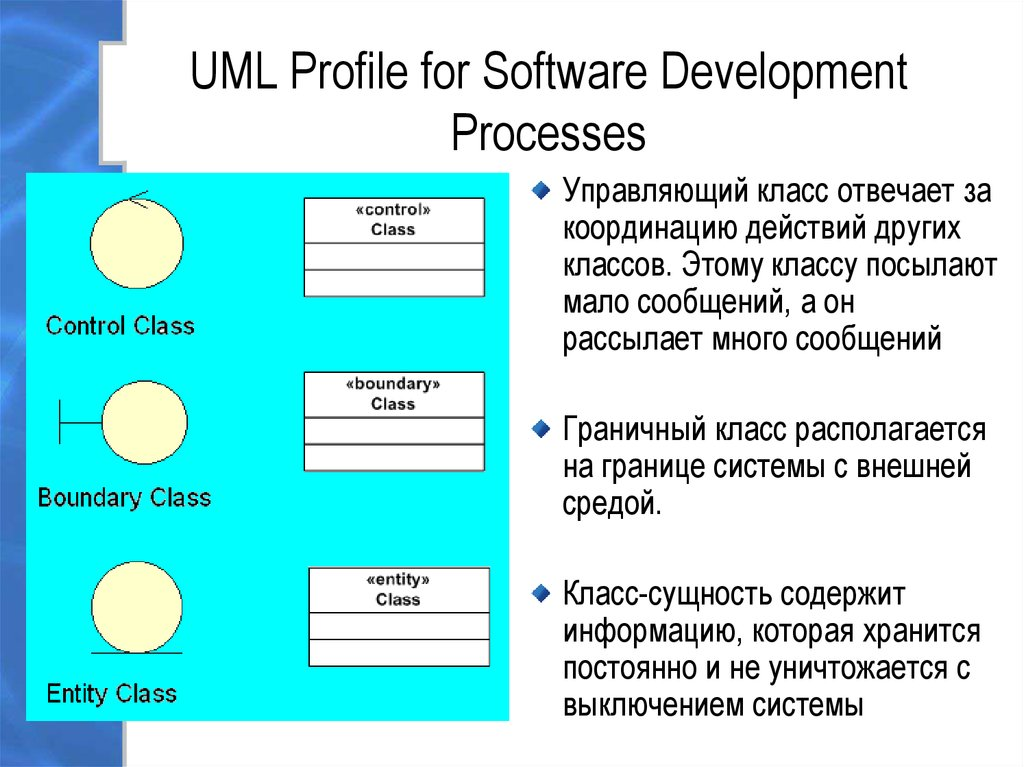 UML Profile for Software Development Processes