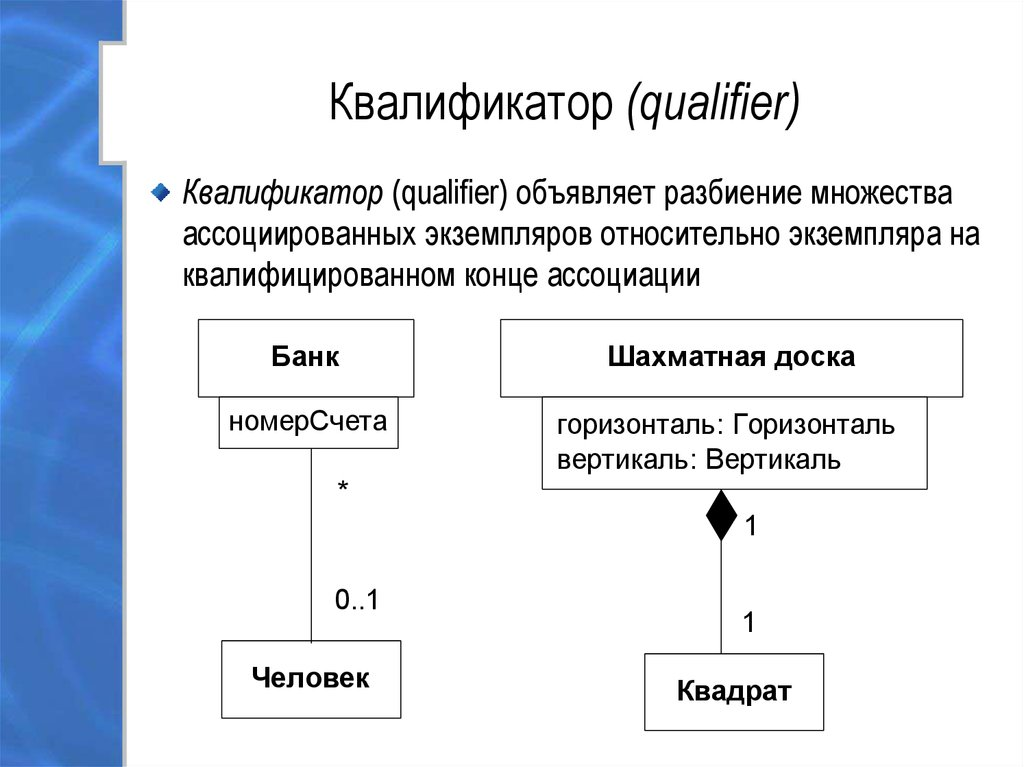 Квалификатор (qualifier)