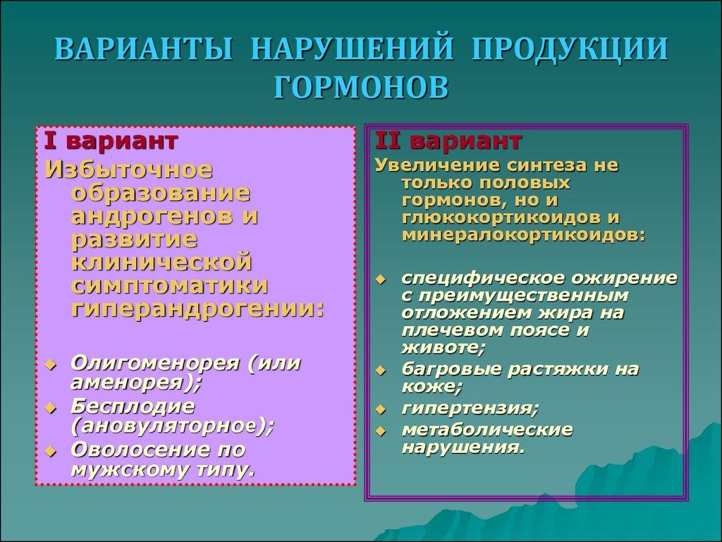 Нейрообменно-эндокринный синдром лечение у женщин