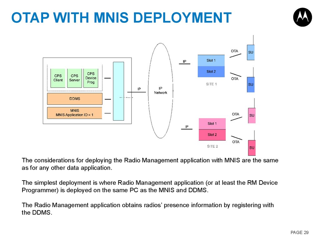 OTAP with MNIS deployment