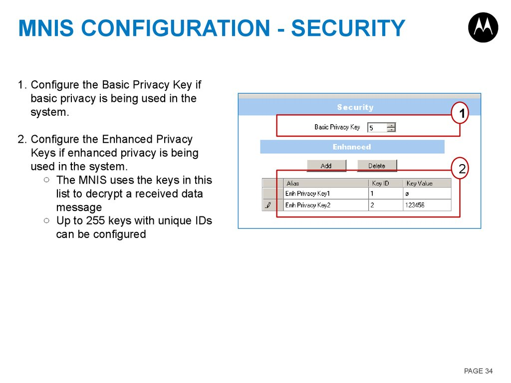 MNIS Configuration - Security