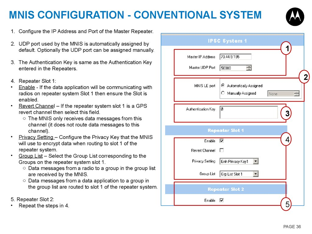 MNIS Configuration - Conventional System
