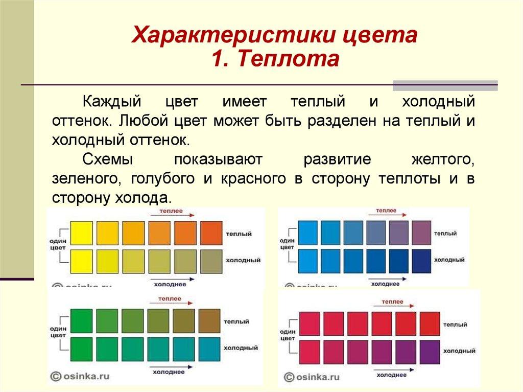Определение всех цветов на картинке