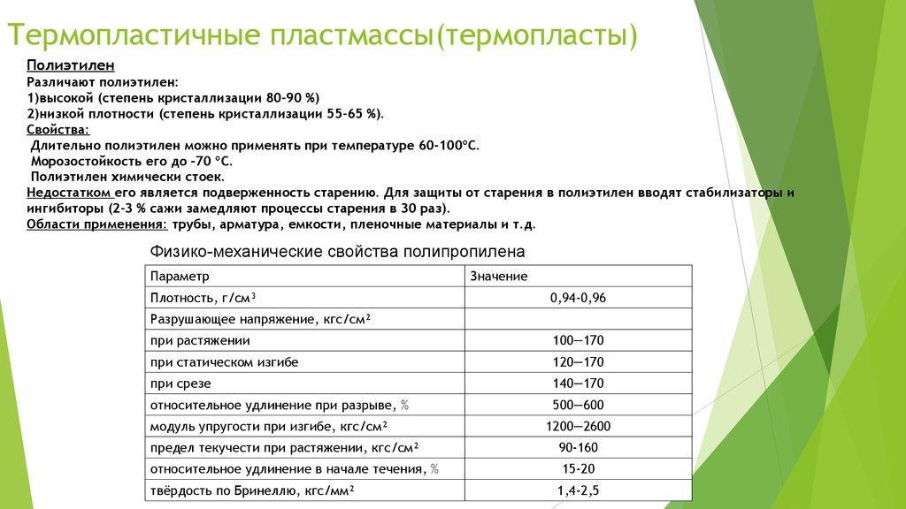 СП 28133302012 СНиП 2031185 Защита строительных