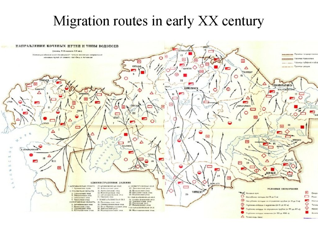 Migration routes in early XX century