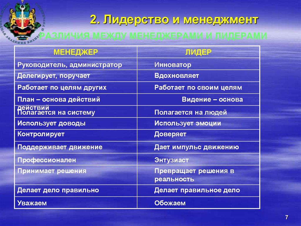 шпаргалки по менеджменту лидерство понятие, модели и типы лидеров