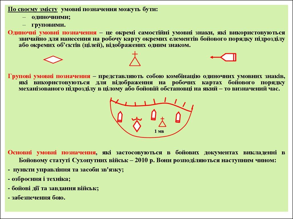 Порядок розробки і ведення бойових документів. Види бойових ... c246254c4e14e