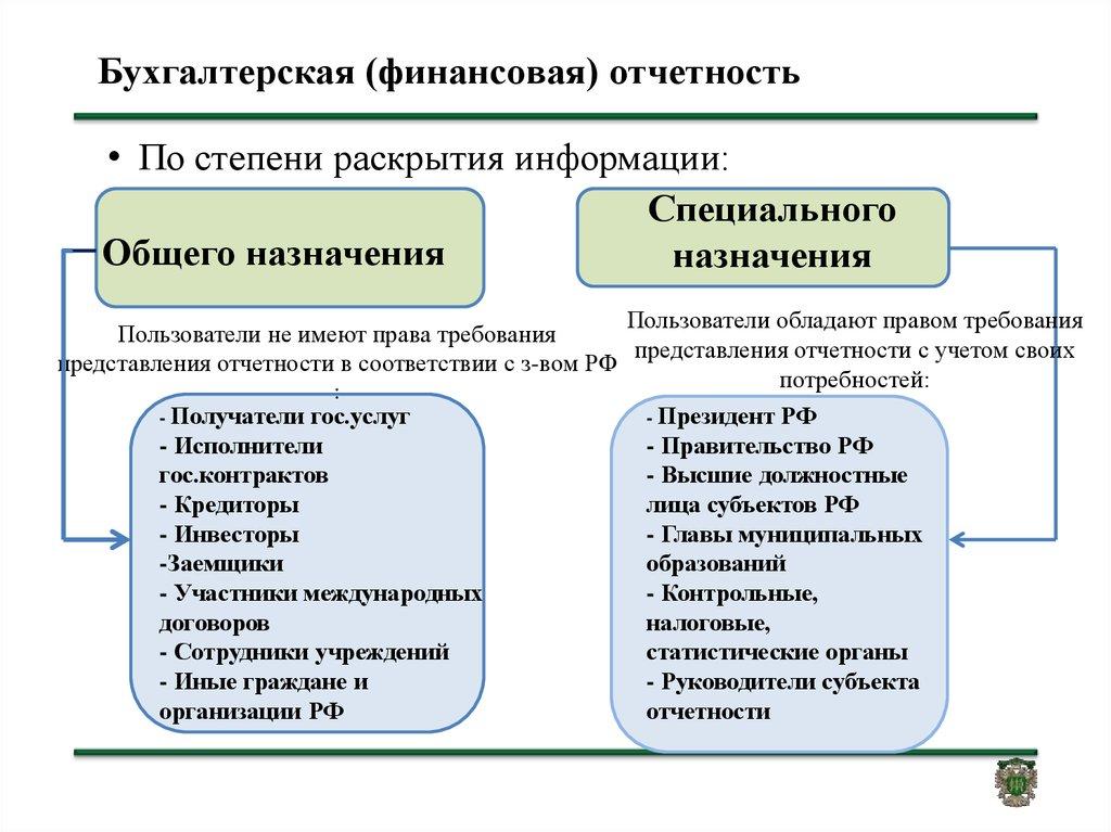 отчетности анализ шпаргалка бухгалтерской