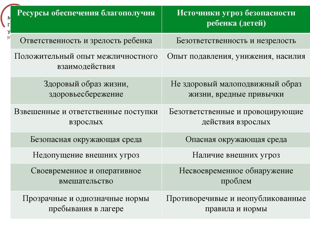 3. Общая и профессиональная культура педагога / Шпаргалка ...