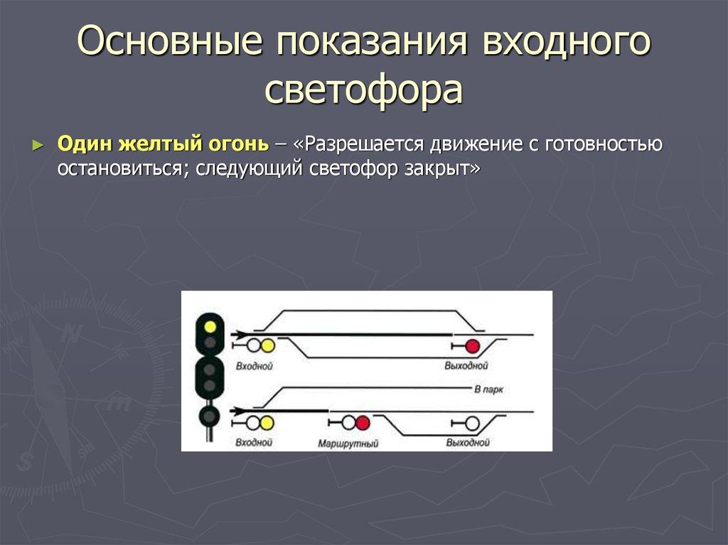 Лунный календарь на июню 2011