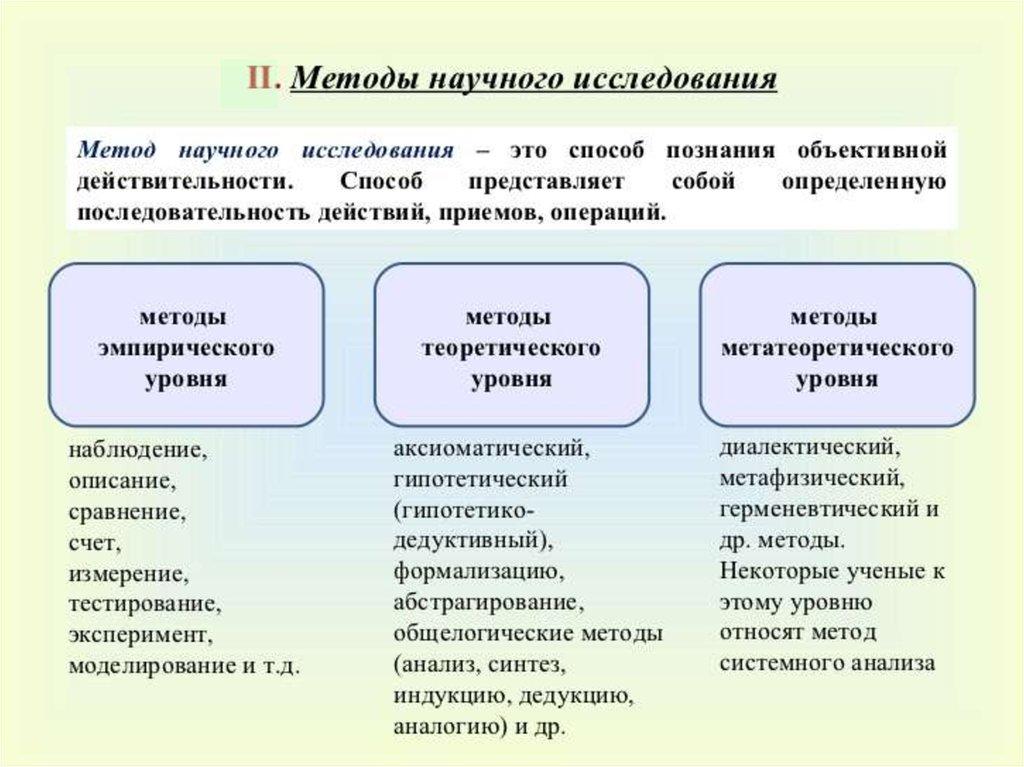 Методы научного исследования доклад 8738