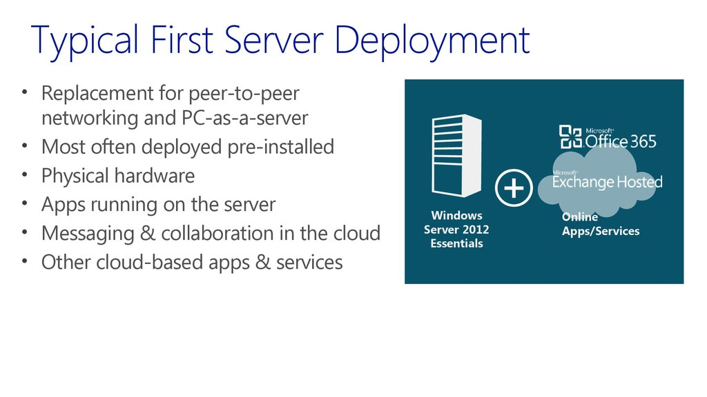 Typical First Server Deployment
