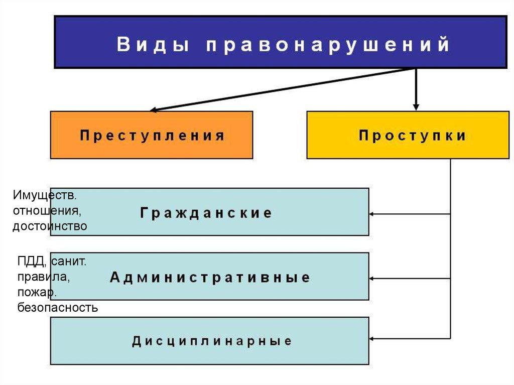 кредит европа банк график работы офис