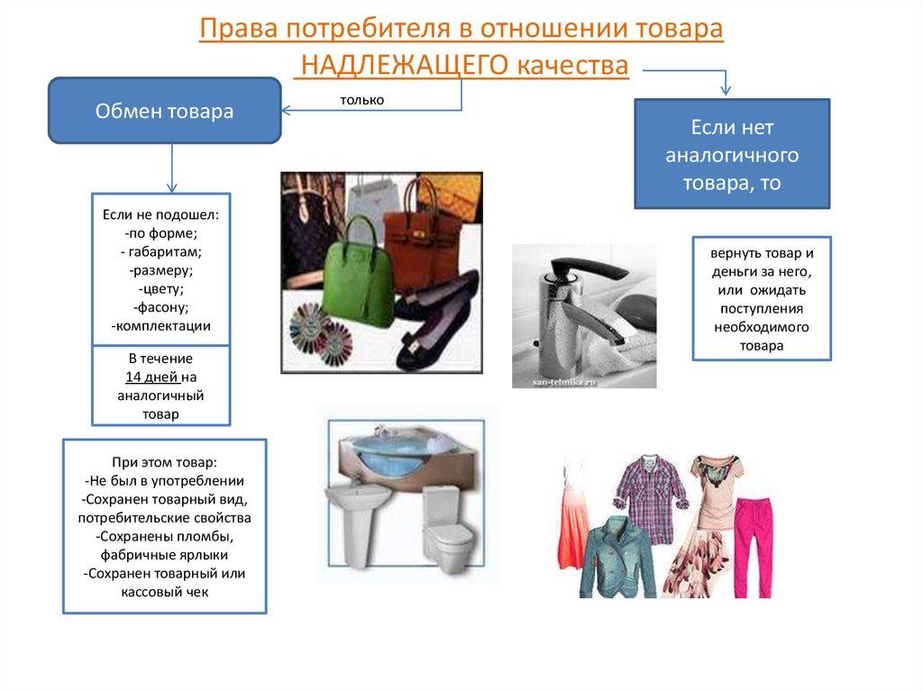 Защита прав потребителей обмен товара надлежащего качества Элвину попадался