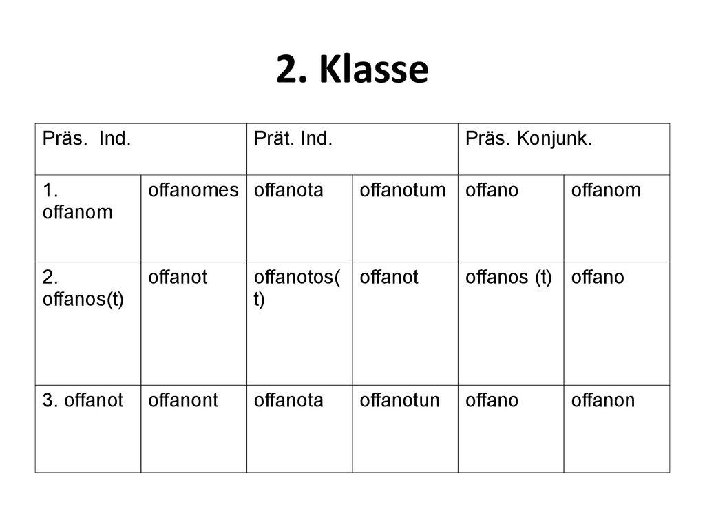 Das morphologische system der deutschen sprache in ...