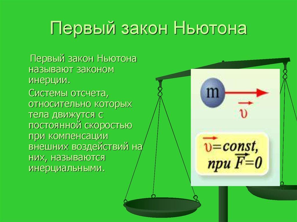 интересные картинки к физическим законам женщинам знакомо